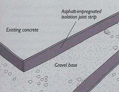 How To Build Concrete Driveway In 8, Patio Concrete Thickness