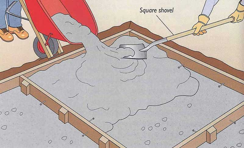 How to build concrete driveway in 8 easy steps how to pour a concrete driveway solutioingenieria Images